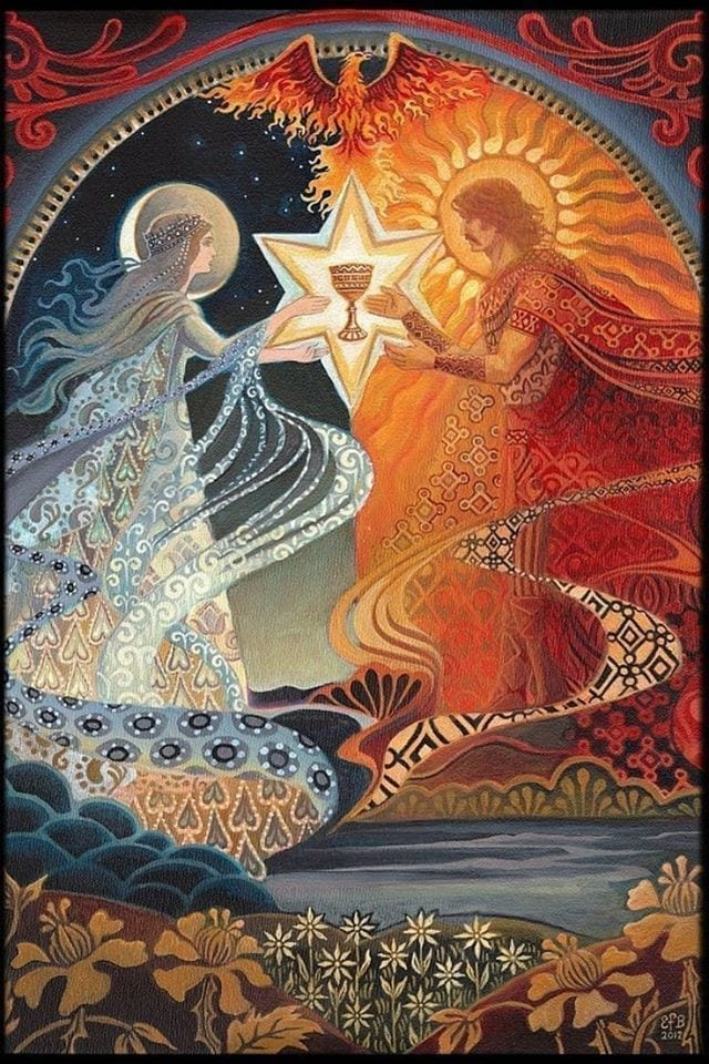 Reconnecting with your divine power.